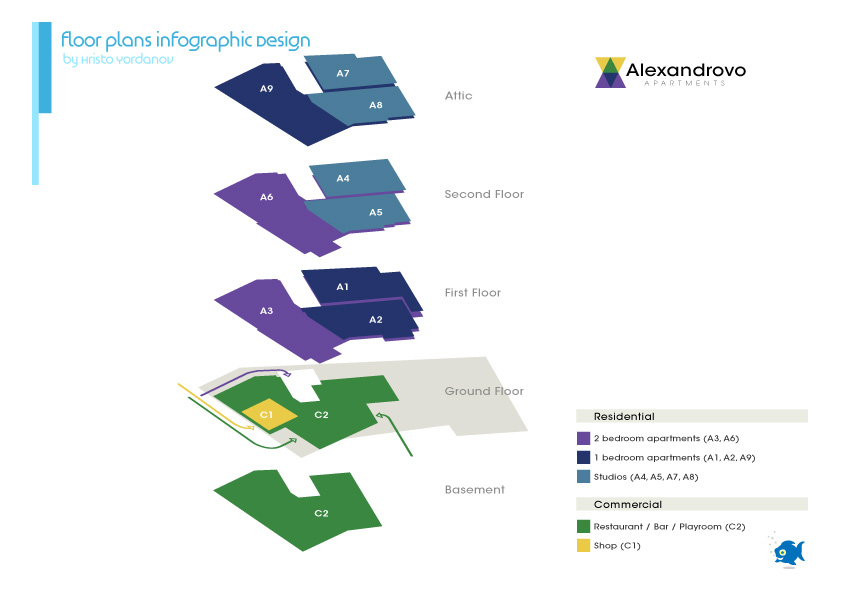floor plans infographic for Alexandrovo Apartments development